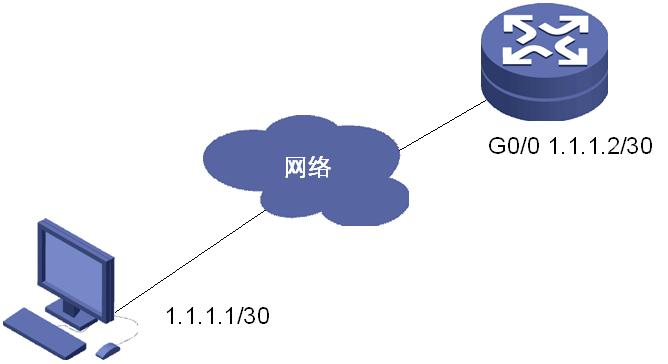 http://zhiliao.h3c.com/repository/38005.jpg
