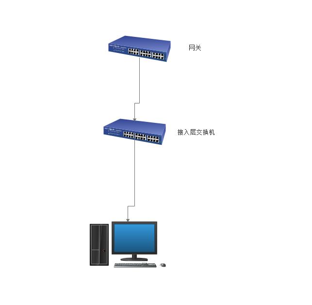 接入层交换机如何做ip地址与mac绑定